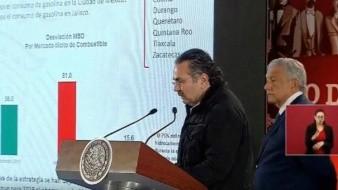 Robo de combustible pasó de 56 mil barriles diarios a 8 mil en dos meses de plan contra huachicoleo: Pemex
