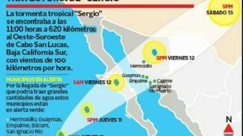 """Por """"Sergio"""", lluvias en Sonora pueden oscilar hasta los 100 mm; prevén precipitaciones a partir de hoy"""