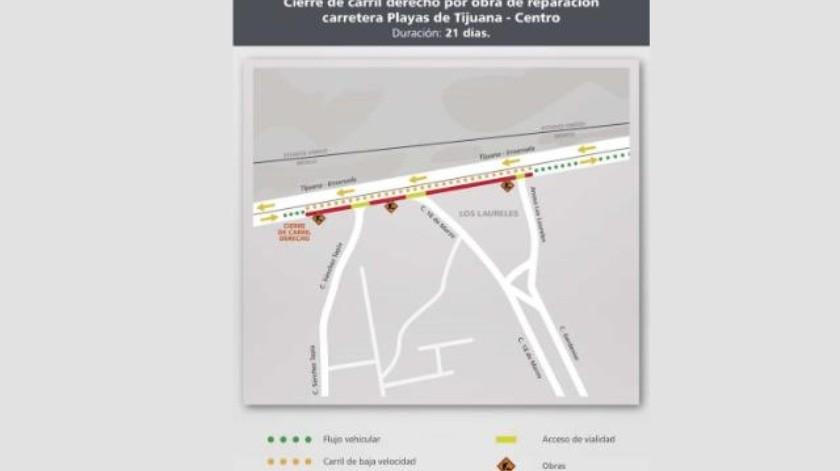 Cerrarán carriles en carretera a Playas de Tijuana por 21 días