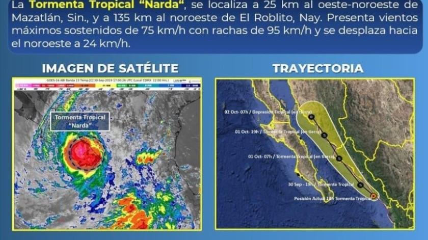 """""""Narda"""" ocasionará lluvias en algunos municipios de Sonora, según pronósticos."""