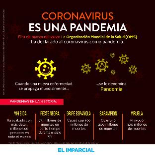 Coronavirus es una pandemia