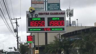 La guerra comercial por el petróleo y la pandemia del Coronavirus impactaron en la cotización del dólar.