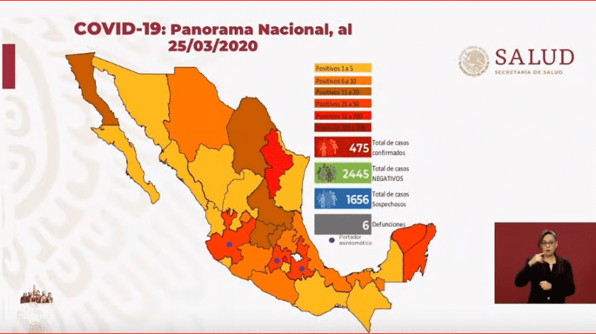 Seis personas han fallecido a causa del coronavirus en México y 475 han sido afectados con la enfermedad, revelo Hugo López-Gatell, subsecretario de Prevención y Promoción de la Salud.