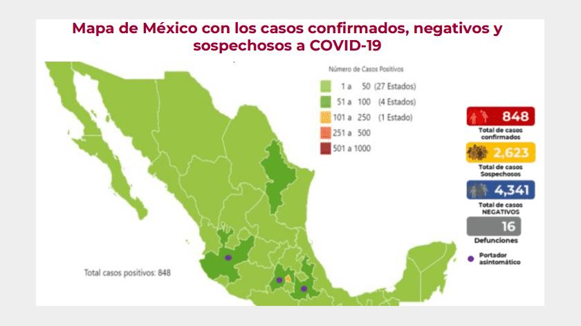 Covid-19: MÉXICO: 848 casos confirmados y 16 muertos