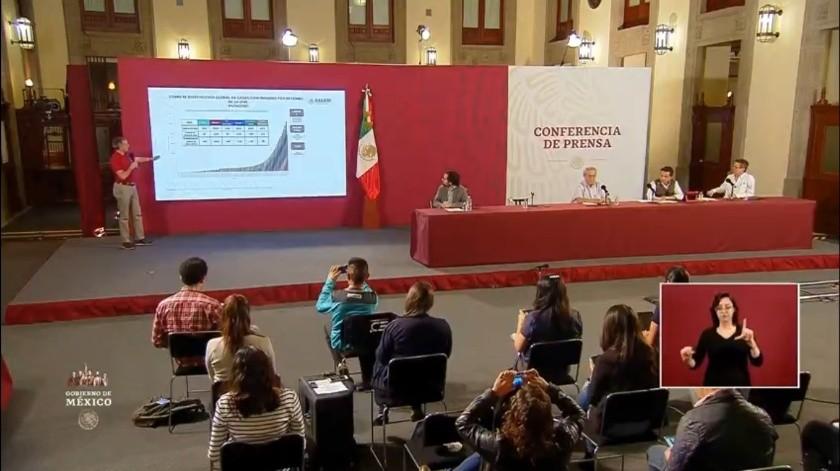 Covid-19 en México: Mil 890 casos confirmados y 79 muertes(Captura de pantalla)