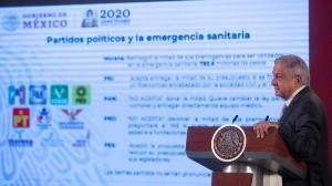 Obrador exhibe a partidos que entregaron y a los que no la mitad de sus recursos