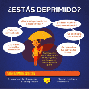 ¿Estás deprimido?