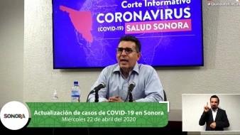 Covid-19 en Sonora: Suman 182 casos confirmados y 22 decesos