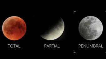 Nuevo eclipse penumbral