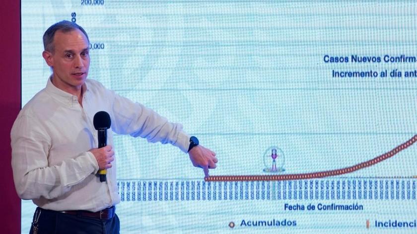 """En México hay un incremento de casos de Covid-19 durante la """"Nueva Normalidad"""": Ssa(EFE)"""