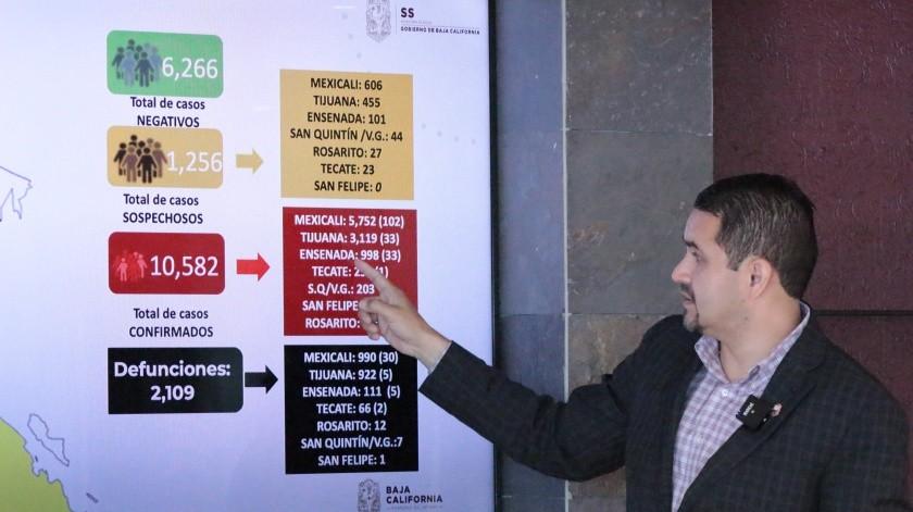 Reiteran el llamado a la población de Ensenada y San Quintín a que tomen con seriedad las medidas de salud determinadas y eviten la movilidad.(Cortesía)