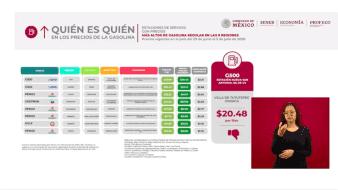 La gasolina más cara de México se vende en Oaxaca; la más barata en NL: Profeco