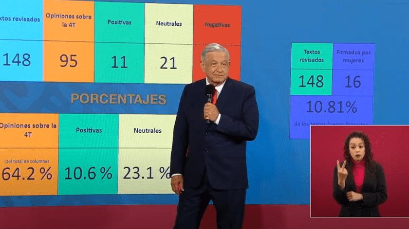El presidente presentó un análisis sobre las columnas de medios nacionales.(Especial)