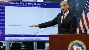 Registra California más de 800 mil casos de Covid-19
