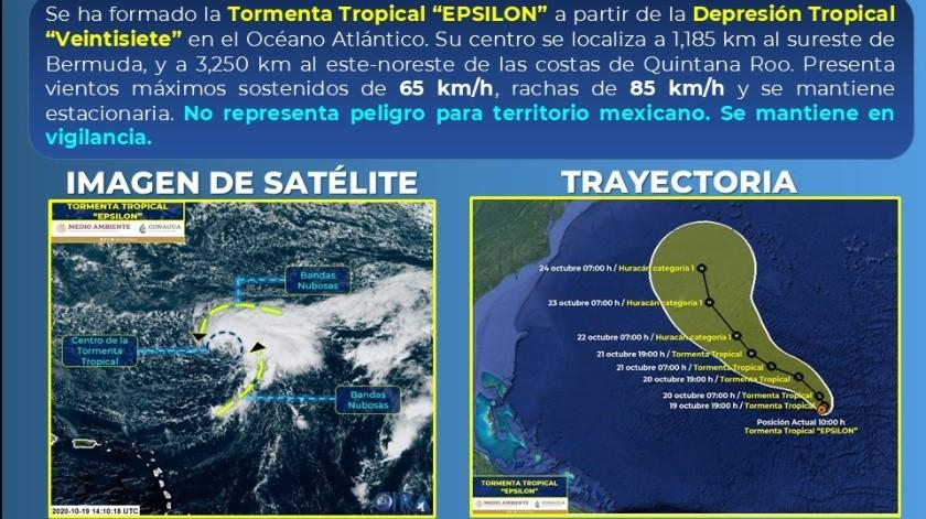 El lunes temprano, el vórtice de la tormenta estaba a mil 185 kilómetros (735 millas) al sureste de Bermuda.