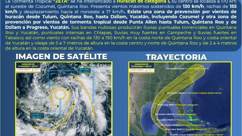 La tormenta Zeta se fortalece como huracán rumbo a la Península de Yucatán