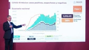 Mortalidad por Covid-19 en Sonora en incremento lento y hospitalización está estancada: Salud