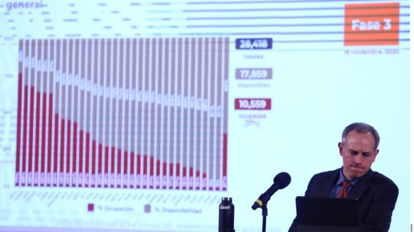 """Hugo López-Gatell, subsecretario de Prevención y Promoción de la Salud, dijo que la cifra es """"inusual""""."""