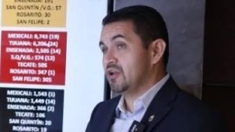 Se descompone tomógrafo de hospital Covid en Mexicali
