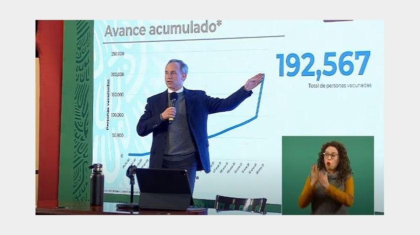 Salud reporta gran incremento en vacunación contra Covid-19 tras distribución en 32 estados(Captura de pantalla)