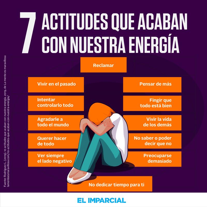 7 Actitudes que acaban con nuestra energía