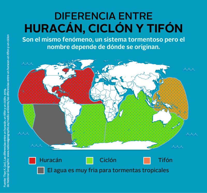 Diferencia entre huracán, ciclón y tifón