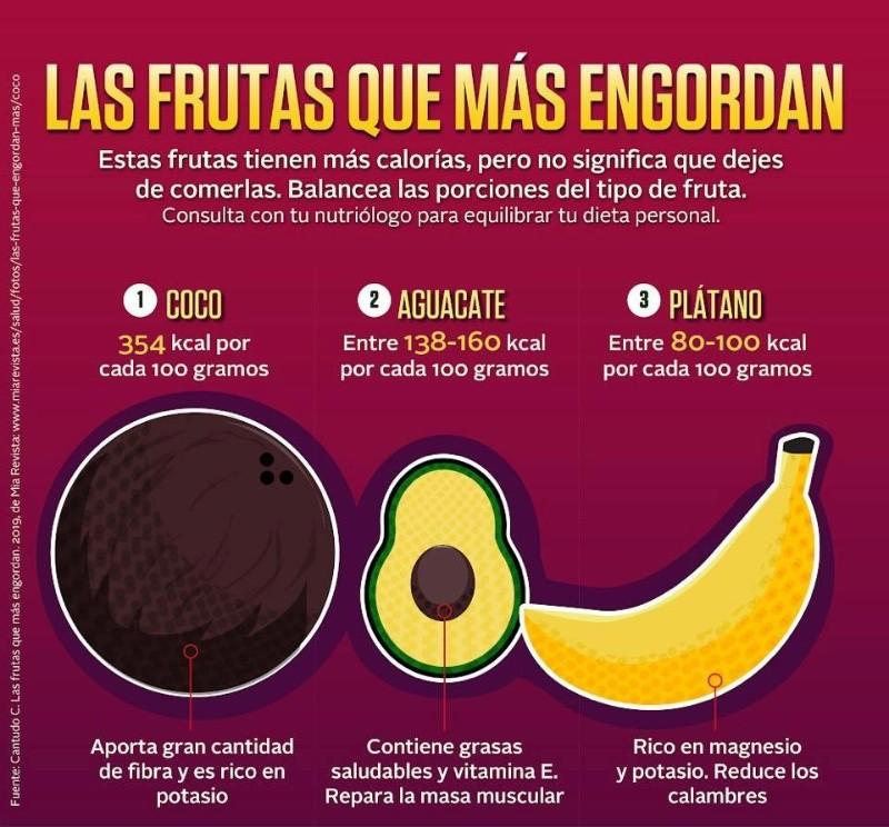 Las frutas que más engordan