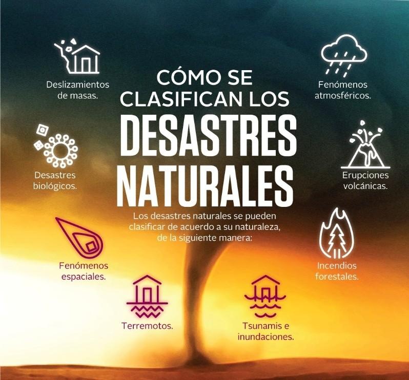 Cómo se clasifican los desastres naturales
