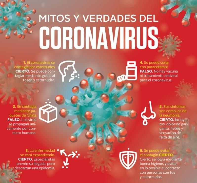 Mitos y verdades del coronavirus